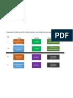 Esquema diferencial de DQ -Calidad Evolutiva- de Rorschach Sistema Compresivo (Exner) - By VicFars