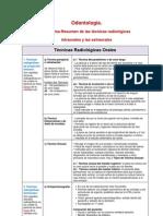 Esquema-Resumen de las tecnicas radiologicas dentales.docx