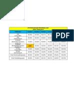 KPI j-QAF 2013