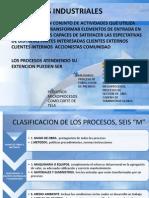 Introduccion de Procesos Industriales II