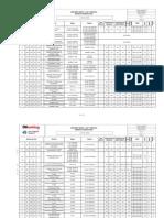 PB 1 LI P 010 R0 Listado Lineas Relacionadas Con Barcazas