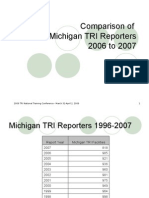 Reduction in TRI Reporting Facilities - Ruth Borgelt
