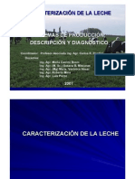 Diapositivas Leche