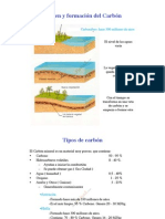 7-_Combustibles Fósiles