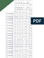Notas de Bioquimica Para Odontologia 2 Semestre Del 2012 1