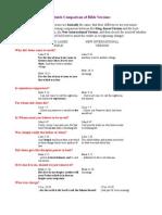 Quick Comparison of Bible Versions
