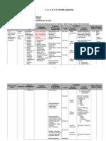 SILABUS IPS KELAS IX.doc