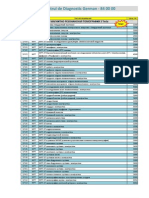CDG - Price List RU