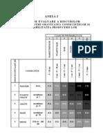 3 INCDPM-anexa-2