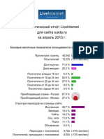 Статистика Суета.ру за апрель 2013-го