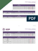 AGDS ACRO TDistrital2013 Resultados