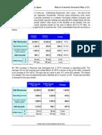Yen Impact on Corporates 2013 05
