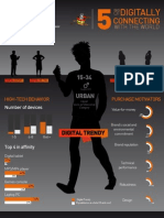 Infographics - 5 Ways of Digitally Connecting With the World