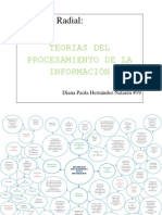 DIAGRAMA RADIAL TEORIAS DEL PROCESAMIENTO DE LA INFORMACIÓN