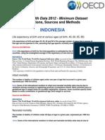 OECD Health Data 2012_Minimum Dataset_Sources_INDONESIA