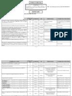 Info Evol Pr Proy - Nov12 - Original