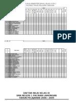 Absensi kelas XI TP 08-09 versi mas Ghoz