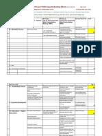 Survey Results From Gulf Coast TCDD BC3 130226 6am KH AB BW PA