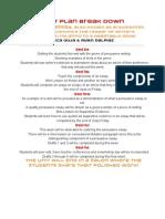 Persuasive Essay Overview