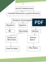 fibra_optica