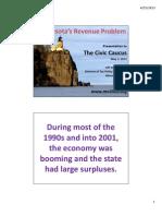 MN Revenue Problem Civic Caucus