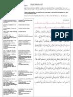 15th shabaan (2)