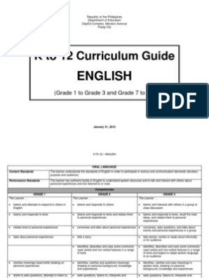 K to 12 English Curriculum Guide for Grades 1-3 and Grades 7