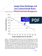 The Brady Campaign State Ranking and the Firearms Death Rates