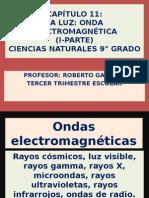 CAPÍTULO 11 luz onda electromagnética I-Parte 2013.pptx