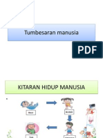Tumbesaran Manusia PPT RPH
