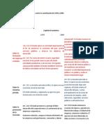 Diferencias entre la constitución de 1979 y 1993 economia