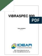 VSP800-Modbus