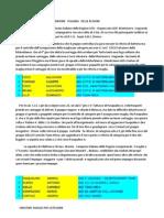 Campionato Italiano Delle Regioni Acsi