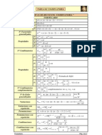 formulario de Combinatoria
