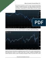 Japanese Bonds Move 2013 05