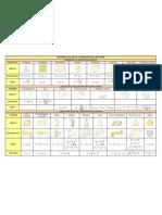 Formula Rio Area - Volumenes