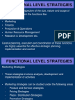 Functional Level Strategies-ch7