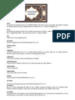 Dicionário - Expressões Árabes