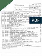 NYC Box 2 Azarello-Brown FAA Docs Fdr- FAA- ZNY-ARTCC-148- Ronkokoma New York- Daily Record of Facility Operation- Timeline 506
