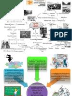 2da Guerra Mundial y Alternativas Didacticas