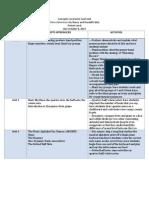 FaberPrimerConcepts&Activities