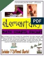 Elementary Math Charts Packet