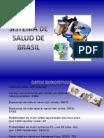 Perfil de Salud de Brasil.
