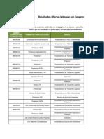 79164 Resultados Ofertas Laborales en Ecopetrol SA Feb - 2013