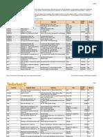 Q2 2012 Factory List