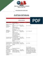 JUSTIÇA ESTADUAL