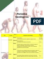 17670817 Eras Geologicas