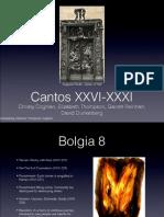 Dante's Inferno Presentation