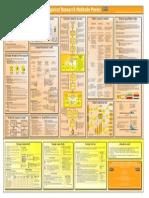 ResearchMethods Poster A4 en Ver 1.0