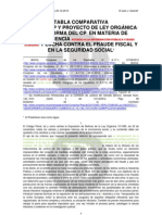 CP Reforma Fiscal Tabla Comparativa3